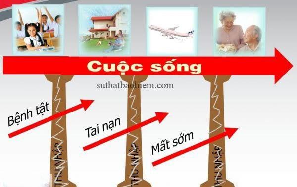 vì sao nhu cầu bảo hiểm nhân thọ của người Việt tăng cao