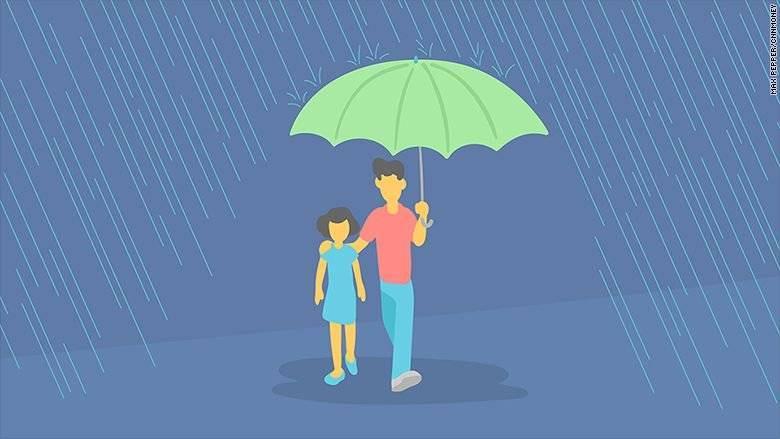 những lợi ích của bảo hiểm nhân thọ